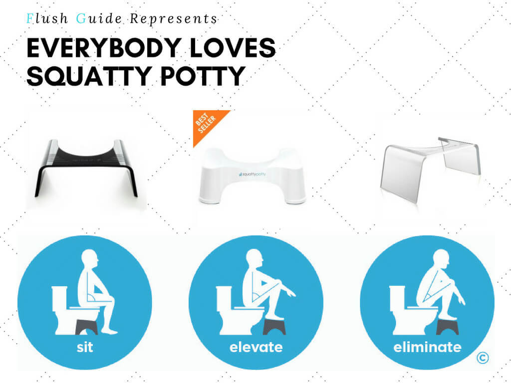 Squatty Potty Reviews 2019 Updated A New Way Of Pooping